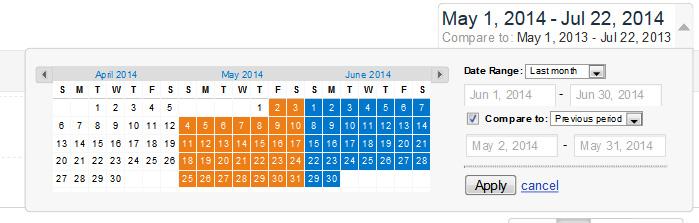 Screenshot of Google Analytics Date Compare feature