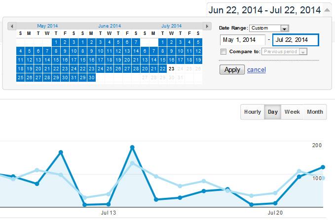 Screenshot of Google Analytics Date Picker