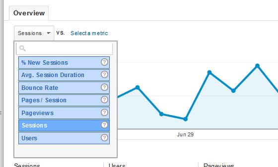 Screenshot of Google Analytics Overview Tab